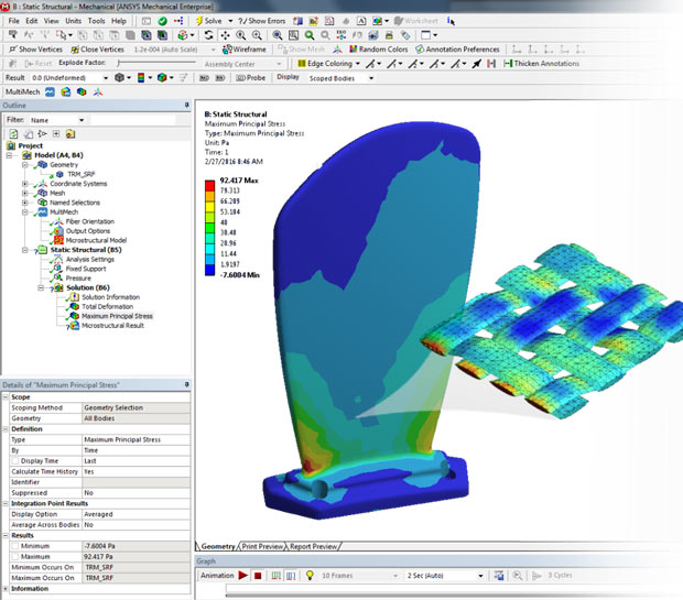 Microstructural Composites Simulator Integrates with ANSYS